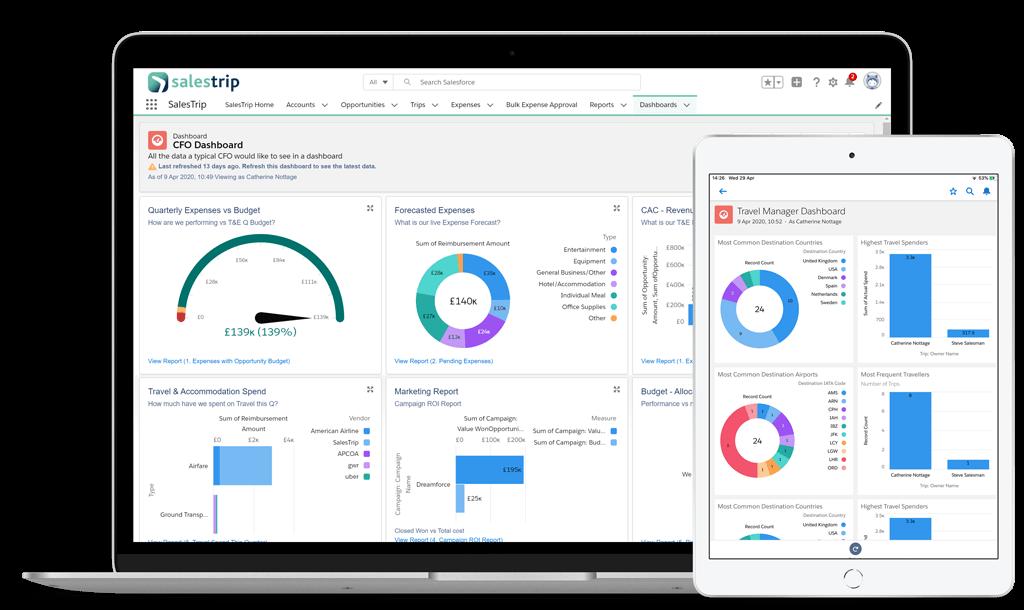 Screenshot of MacBook and iPad with SalesTrip dashboards